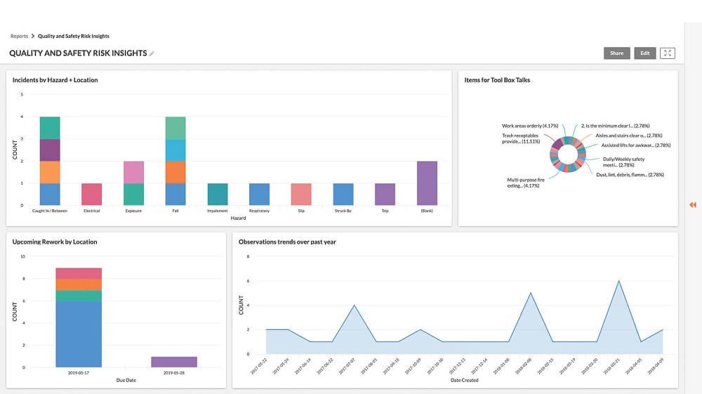 progresi-screenshot-diskusi-software-manajemen-konstruksi-1